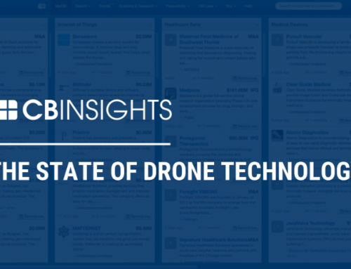 The State of Drone Technology