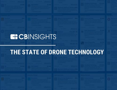 The State of Drone Tech